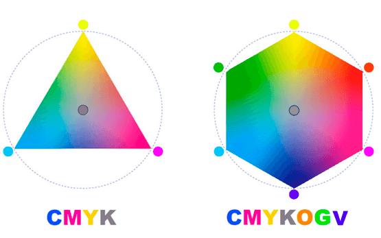 Extended Color Gamut